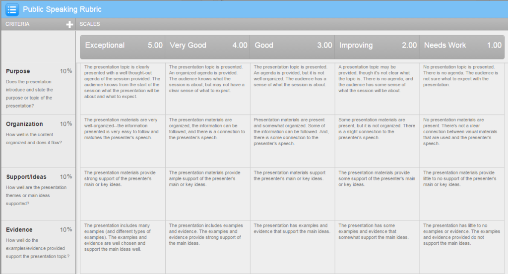 example-turnitin-rubric